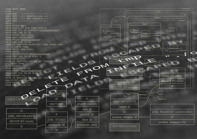 Software License Framework